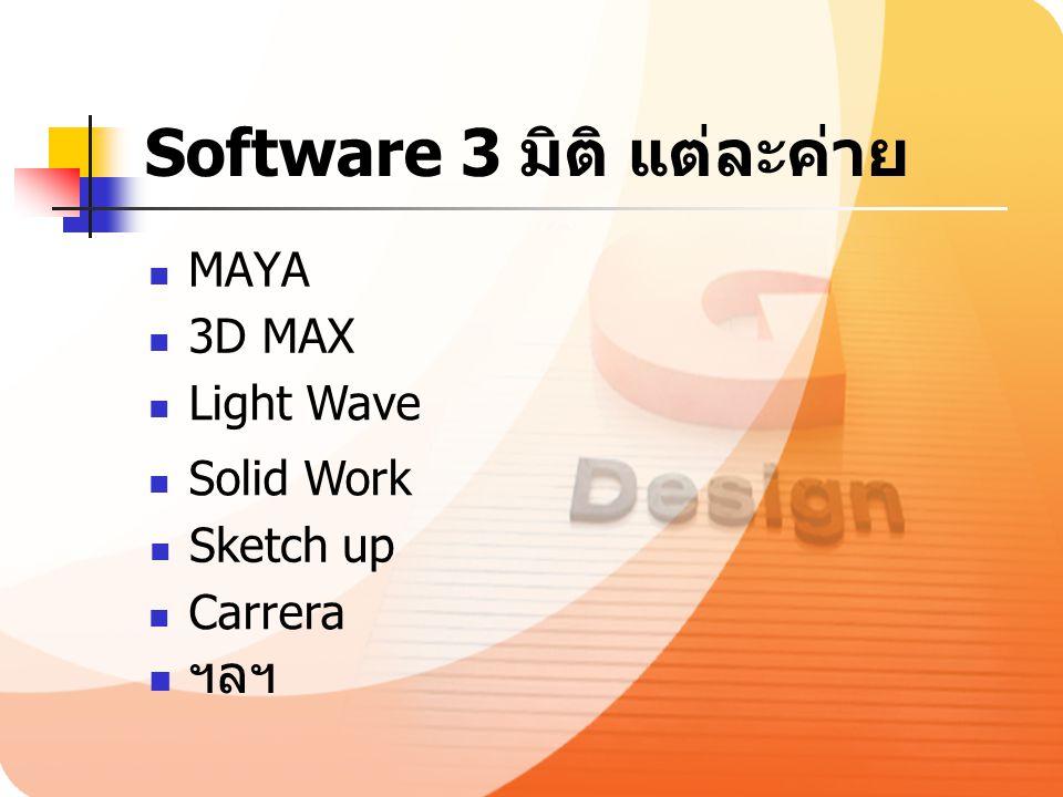 Software 3 มิติ แต่ละค่าย
