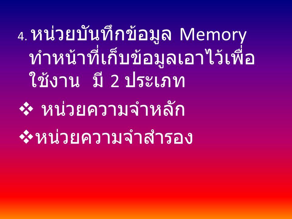 หน่วยความจำหลัก หน่วยความจำสำรอง