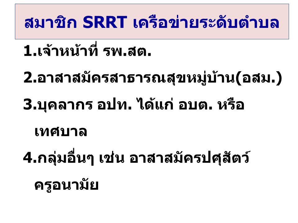 สมาชิก SRRT เครือข่ายระดับตำบล