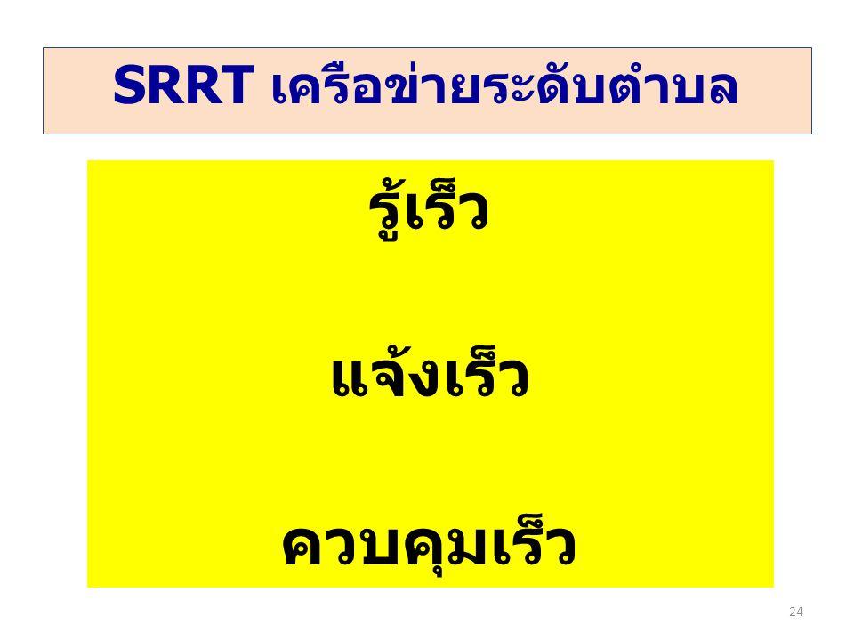 SRRT เครือข่ายระดับตำบล