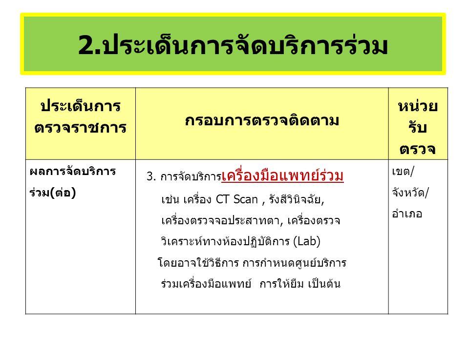 2.ประเด็นการจัดบริการร่วม