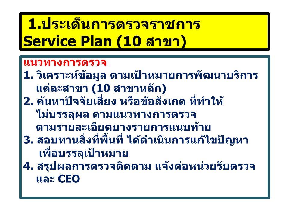 1.ประเด็นการตรวจราชการ Service Plan (10 สาขา)