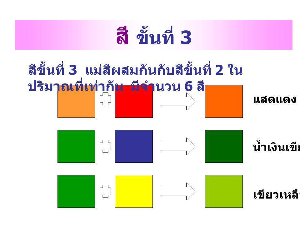 สี ขั้นที่ 3 สีขั้นที่ 3 แม่สีผสมกันกับสีขั้นที่ 2 ในปริมาณที่เท่ากัน มีจำนวน 6 สี แสดแดง. น้ำเงินเขียว.