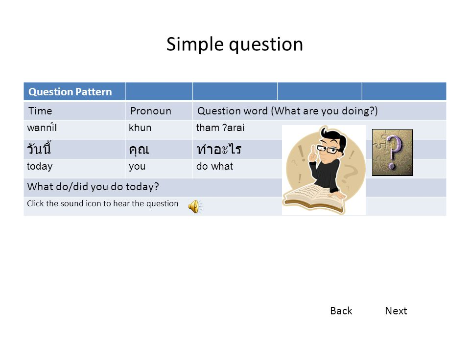 Simple question วันนี้ คุณ ทำอะไร Question Pattern Time Pronoun