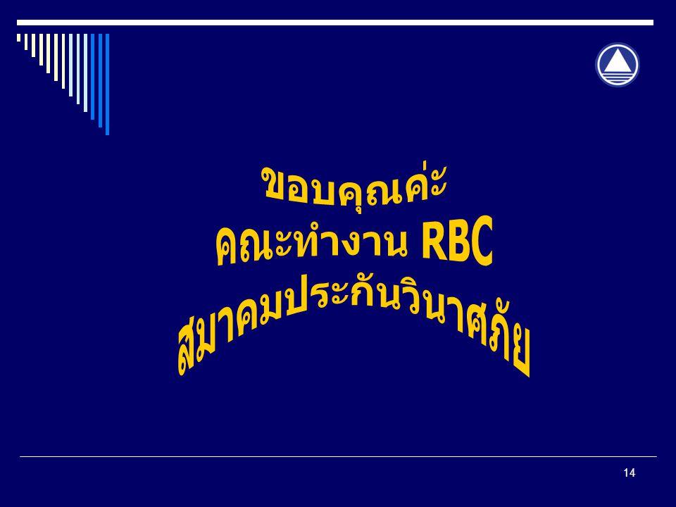ขอบคุณค่ะ คณะทำงาน RBC สมาคมประกันวินาศภัย