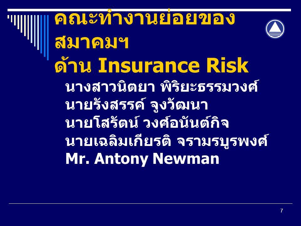 คณะทำงานย่อยของสมาคมฯ ด้าน Insurance Risk