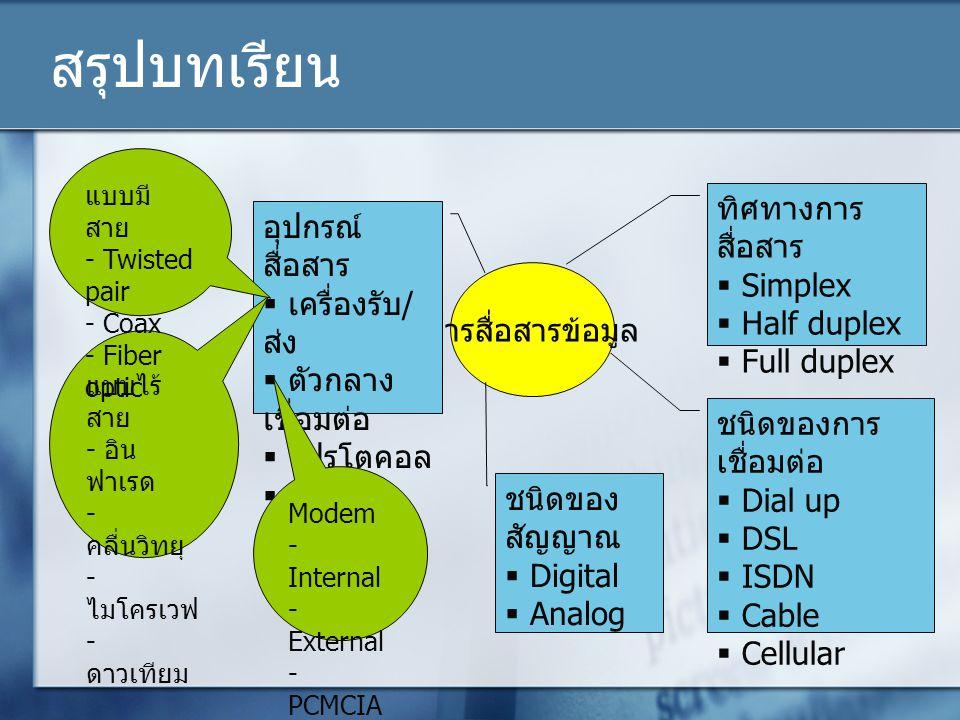 สรุปบทเรียน ทิศทางการสื่อสาร อุปกรณ์สื่อสาร Simplex เครื่องรับ/ส่ง