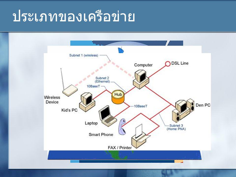 ประเภทของเครือข่าย