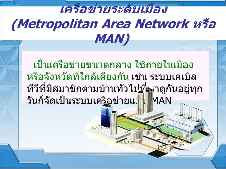 เครือข่ายระดับเมือง (Metropolitan Area Network หรือ MAN)