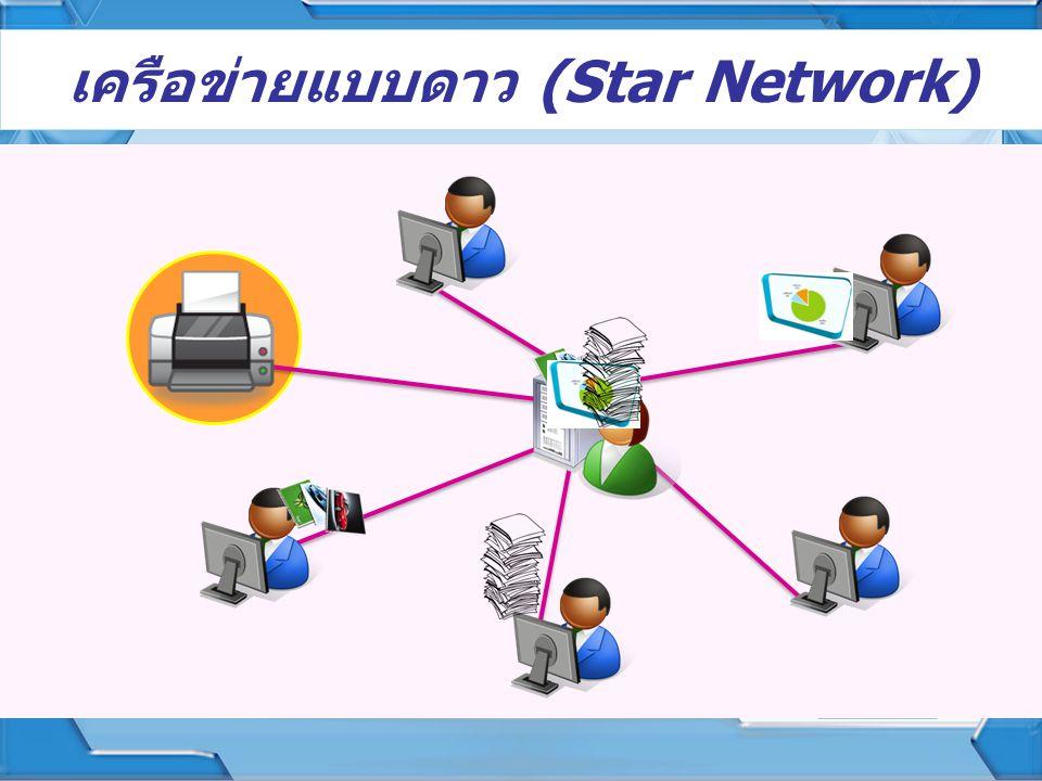 เครือข่ายแบบดาว (Star Network)