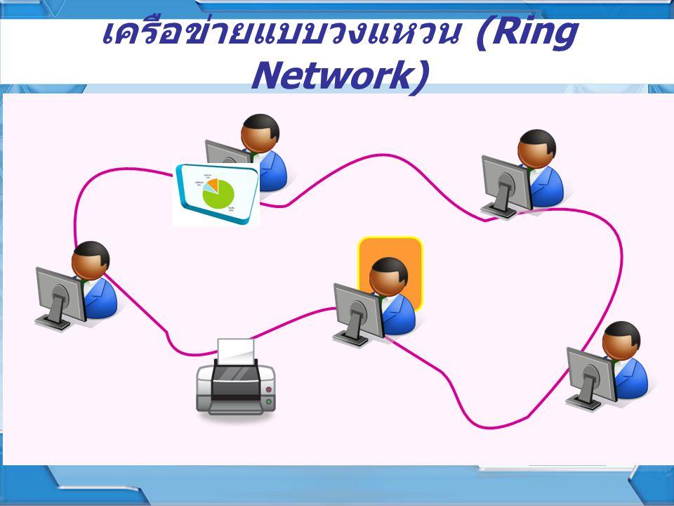 เครือข่ายแบบวงแหวน (Ring Network)