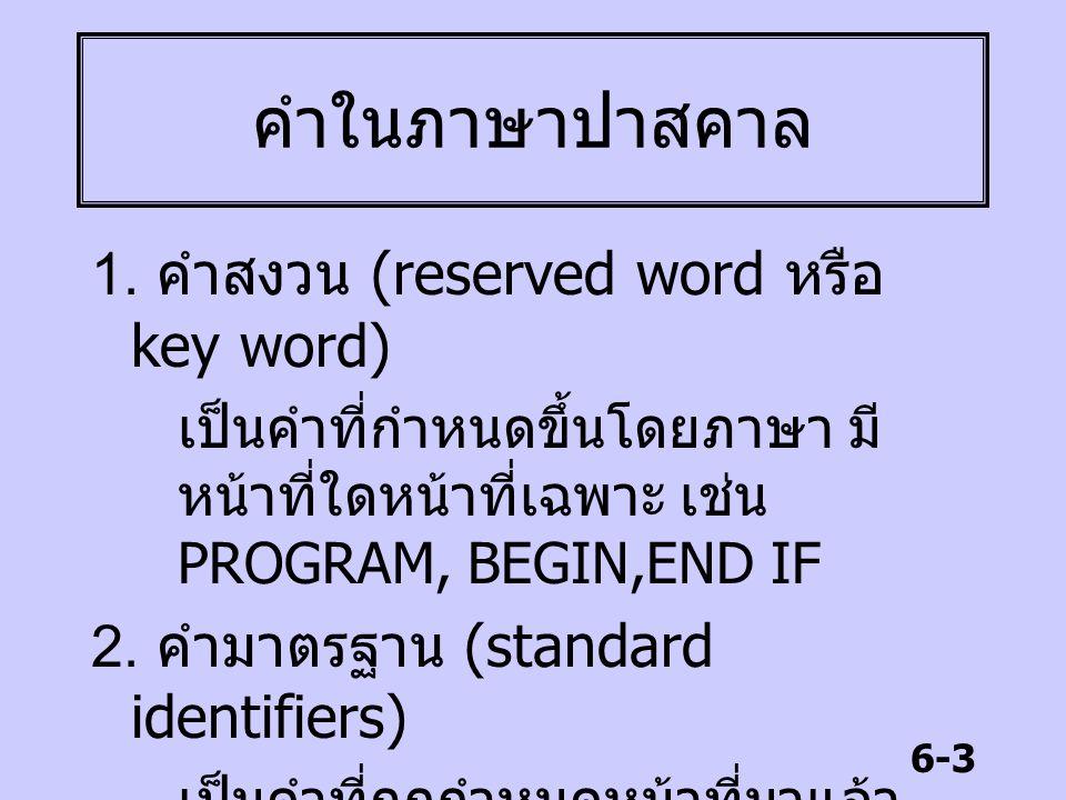 คำในภาษาปาสคาล 1. คำสงวน (reserved word หรือ key word)