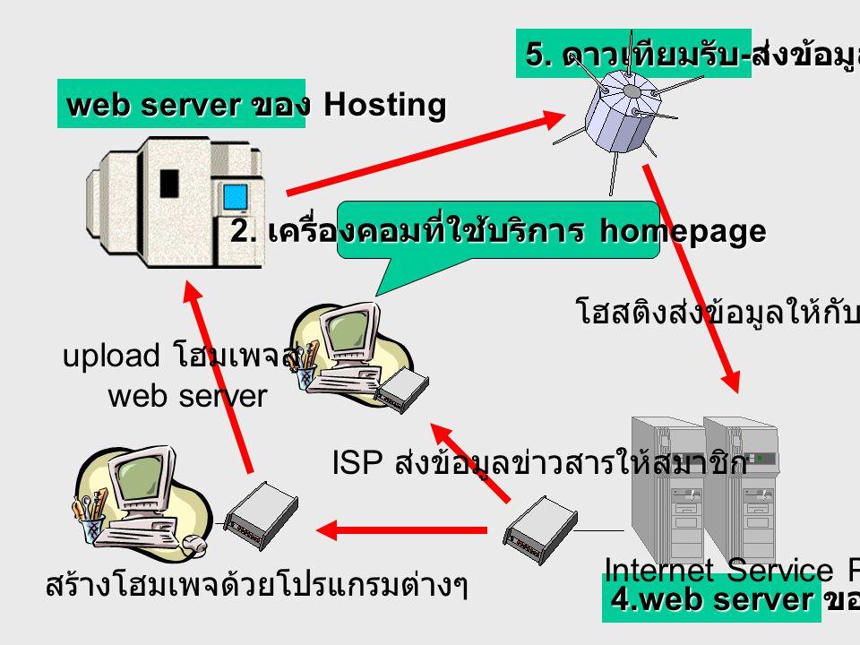 2. เครื่องคอมที่ใช้บริการ homepage