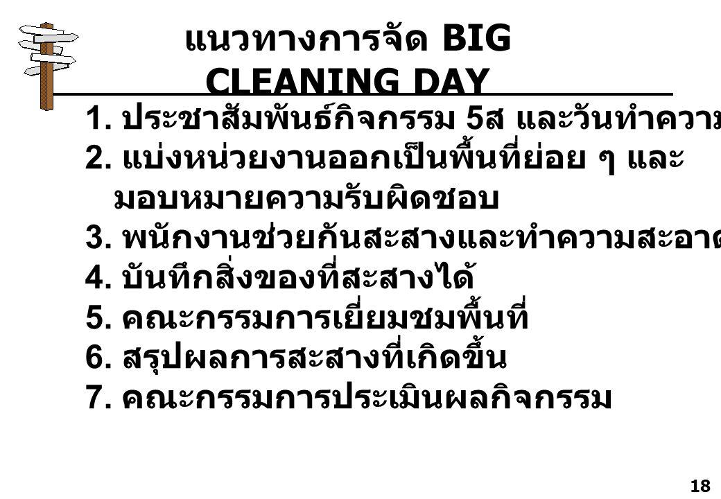แนวทางการจัด BIG CLEANING DAY