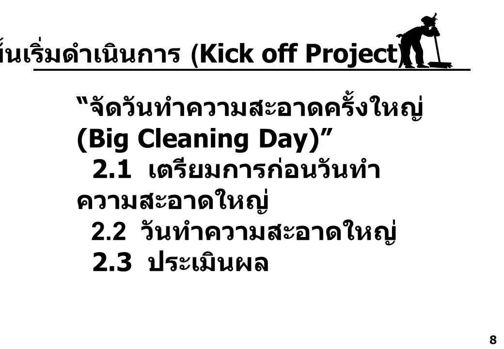 2. ขั้นเริ่มดำเนินการ (Kick off Project)