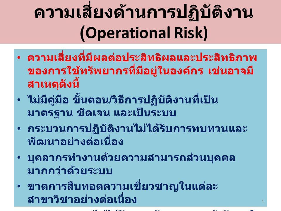 ความเสี่ยงด้านการปฏิบัติงาน (Operational Risk)