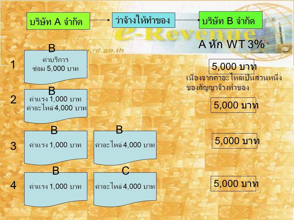 A หัก WT 3% B 1 B 2 B B 3 B C 4 บริษัท A จำกัด บริษัท B จำกัด