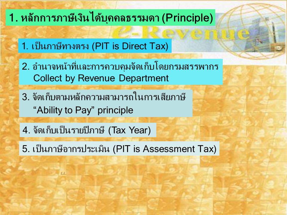 1. หลักการภาษีเงินได้บุคคลธรรมดา (Principle)