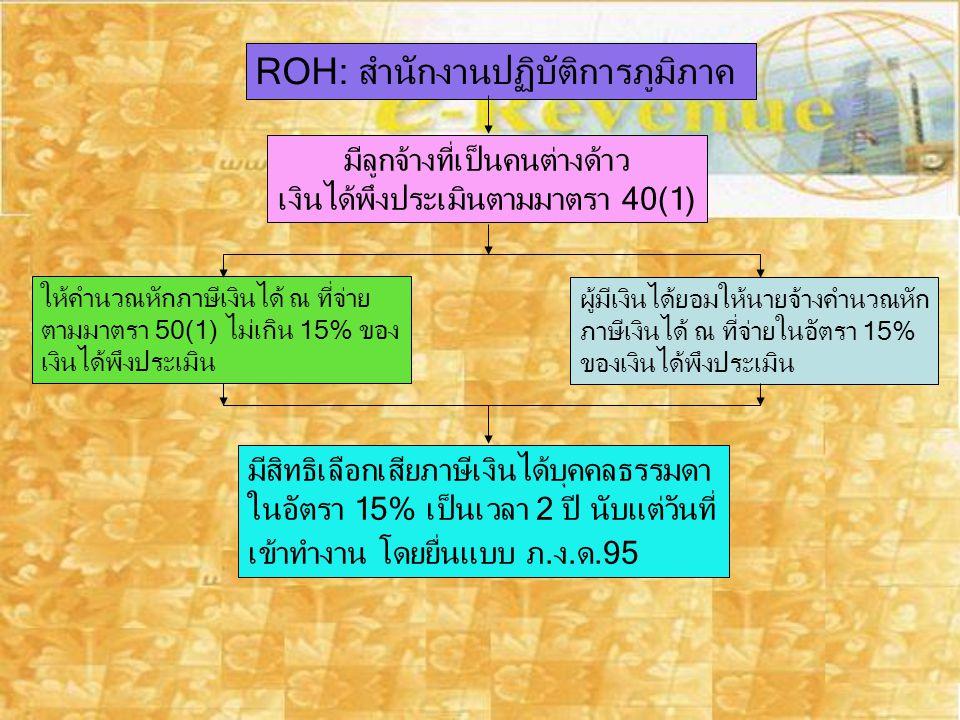 ROH: สำนักงานปฏิบัติการภูมิภาค