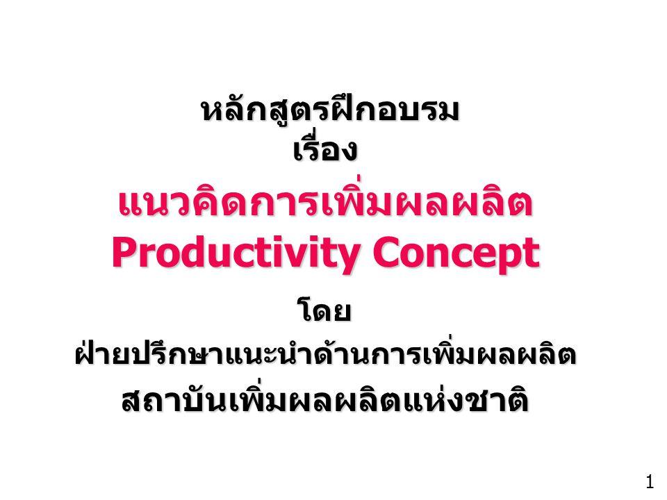 แนวคิดการเพิ่มผลผลิต Productivity Concept