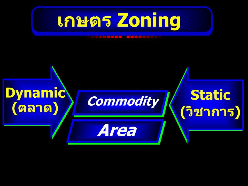 เกษตร Zoning Dynamic (ตลาด) Static (วิชาการ) Commodity Area 17 17
