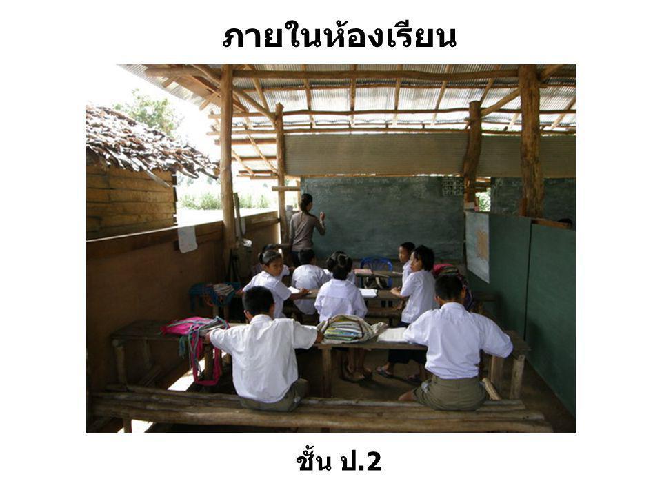 ภายในห้องเรียน ชั้น ป.2
