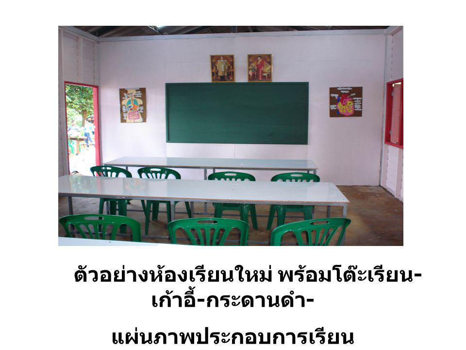 ตัวอย่างห้องเรียนใหม่ พร้อมโต๊ะเรียน-เก้าอี้-กระดานดำ-