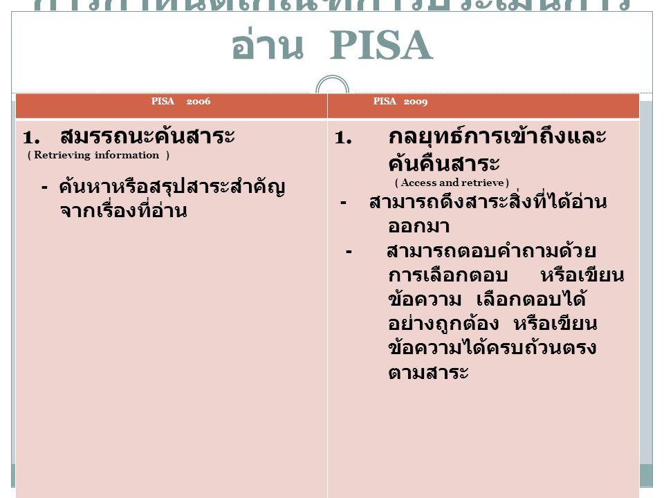 การกำหนดเกณฑ์การประเมินการอ่าน PISA