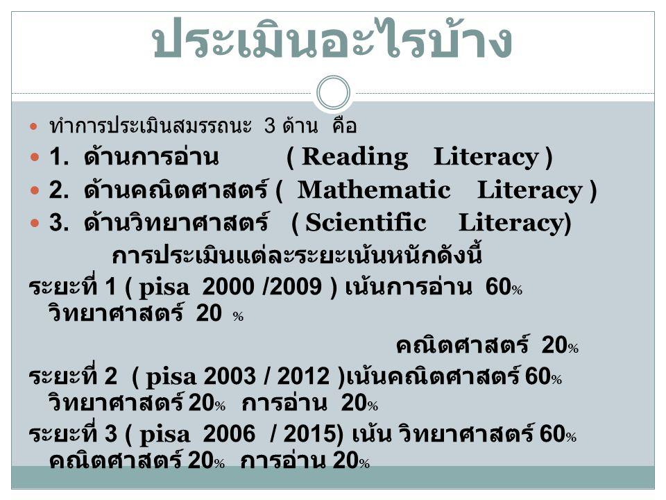 ประเมินอะไรบ้าง 1. ด้านการอ่าน ( Reading Literacy )