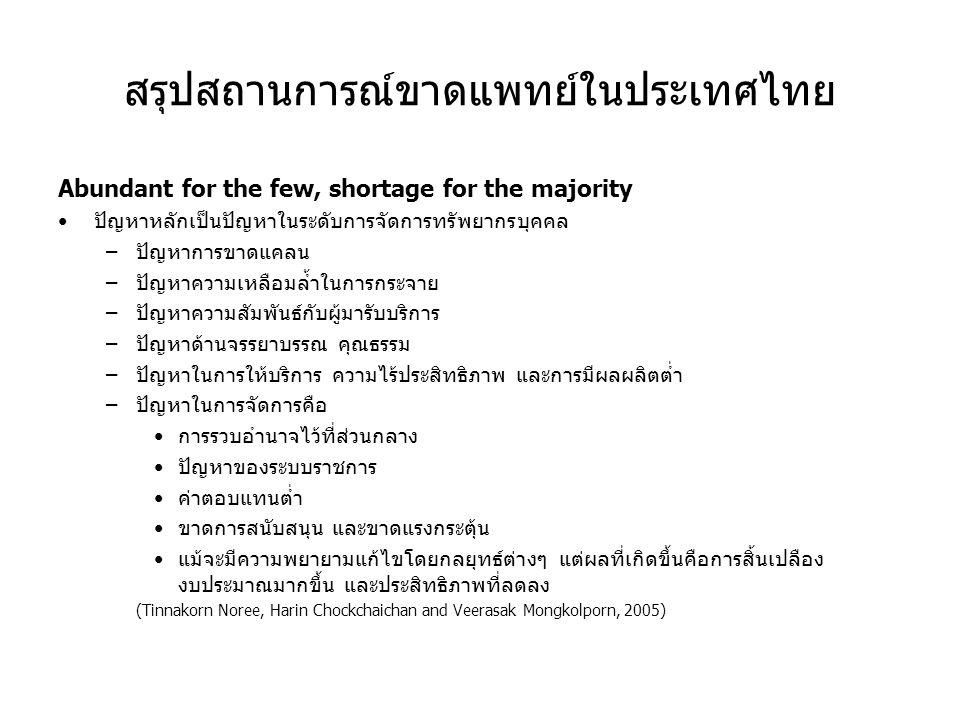 สรุปสถานการณ์ขาดแพทย์ในประเทศไทย