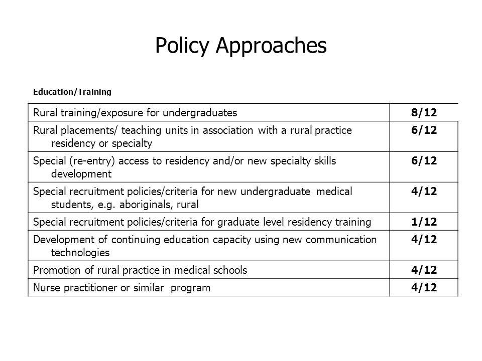 Policy Approaches Rural training/exposure for undergraduates 8/12
