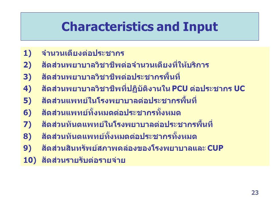 Characteristics and Input