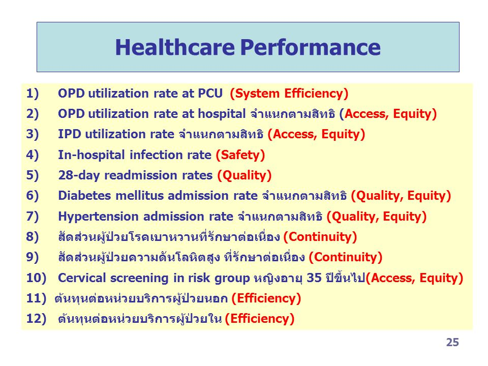 Healthcare Performance