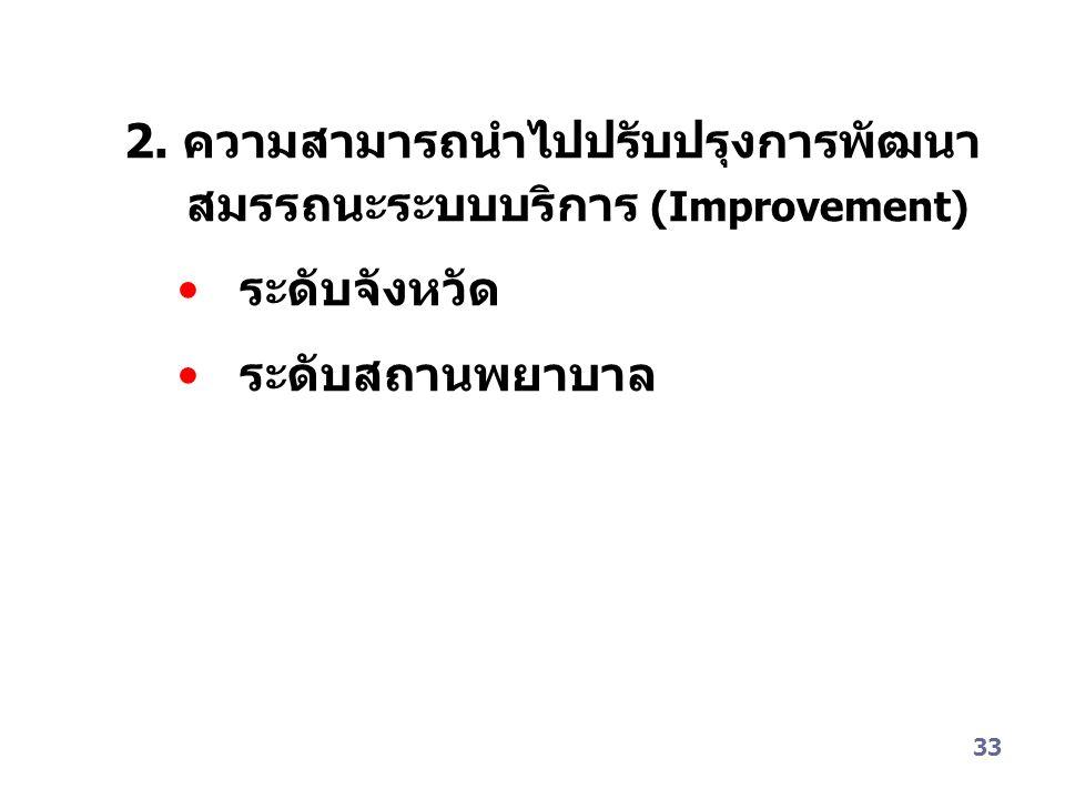 2. ความสามารถนำไปปรับปรุงการพัฒนาสมรรถนะระบบบริการ (Improvement)