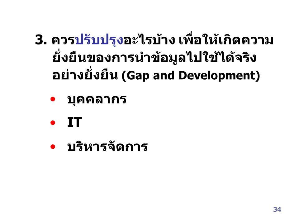 3. ควรปรับปรุงอะไรบ้าง เพื่อให้เกิดความยั่งยืนของการนำข้อมูลไปใช้ได้จริงอย่างยั่งยืน (Gap and Development)