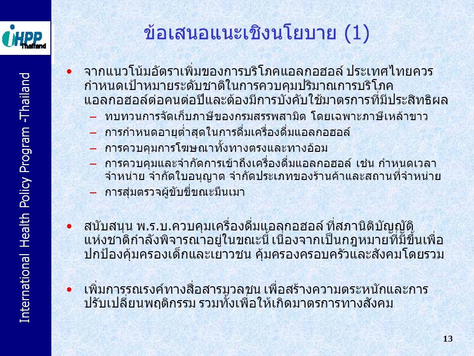 ข้อเสนอแนะเชิงนโยบาย (1)