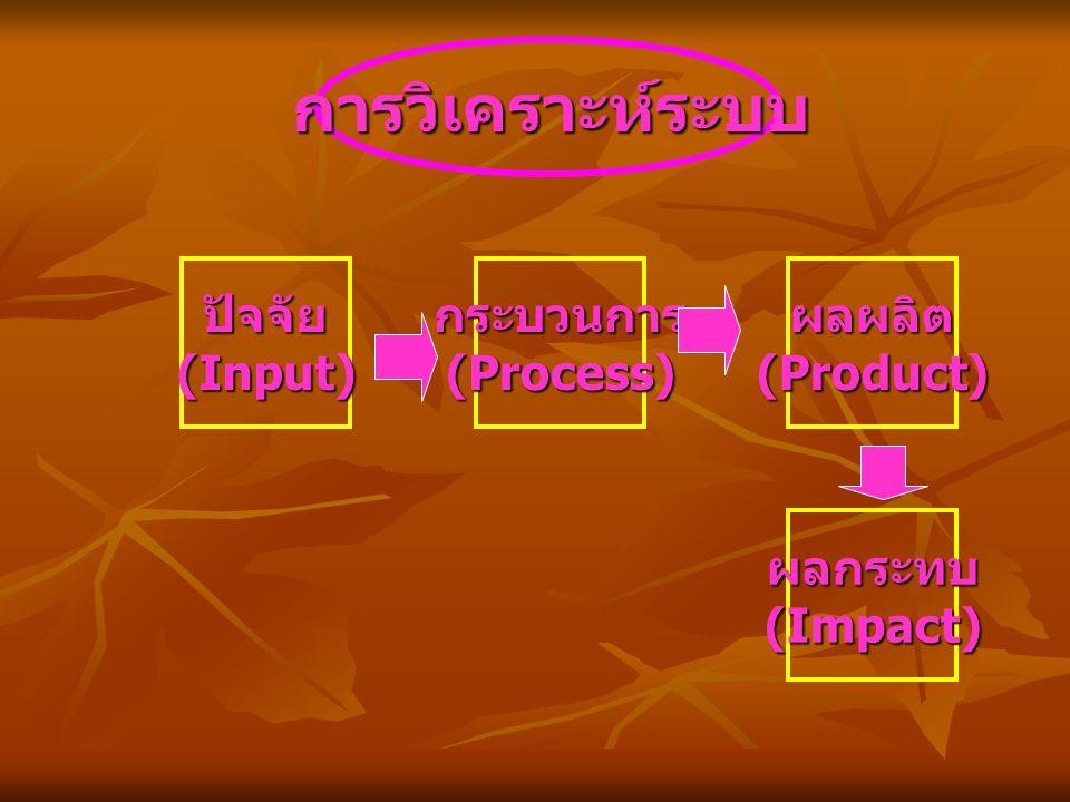 การวิเคราะห์ระบบ ปัจจัย (Input) กระบวนการ (Process) ผลผลิต (Product)