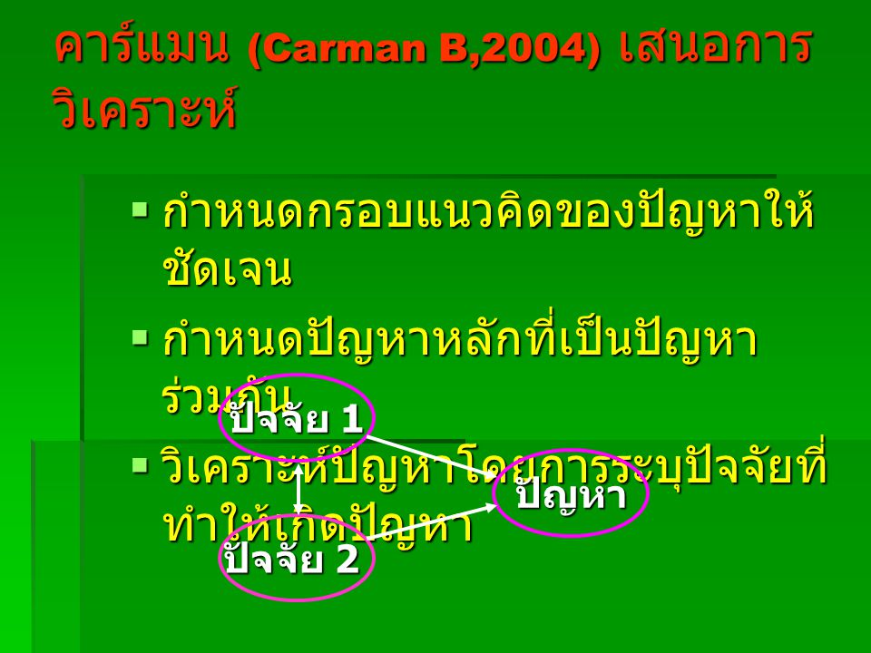 คาร์แมน (Carman B,2004) เสนอการวิเคราะห์