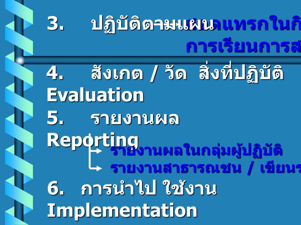 4. สังเกต / วัด สิ่งที่ปฏิบัติ Evaluation