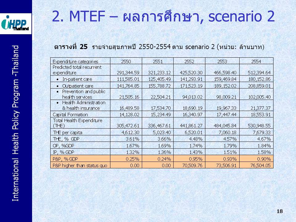 2. MTEF – ผลการศึกษา, scenario 2