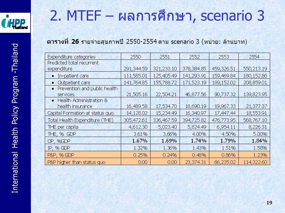 2. MTEF – ผลการศึกษา, scenario 3