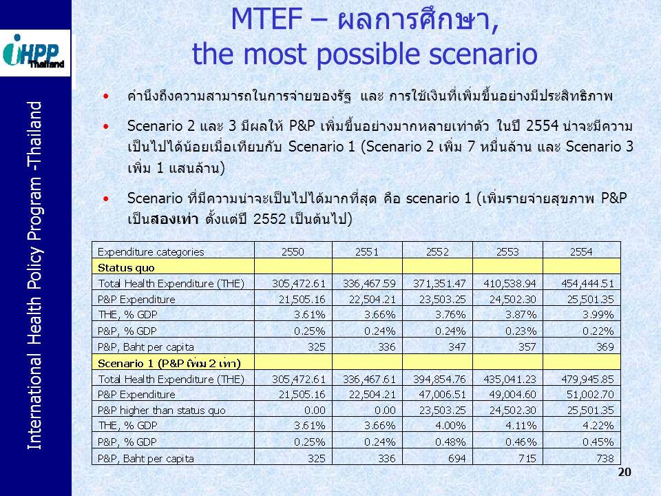 MTEF – ผลการศึกษา, the most possible scenario
