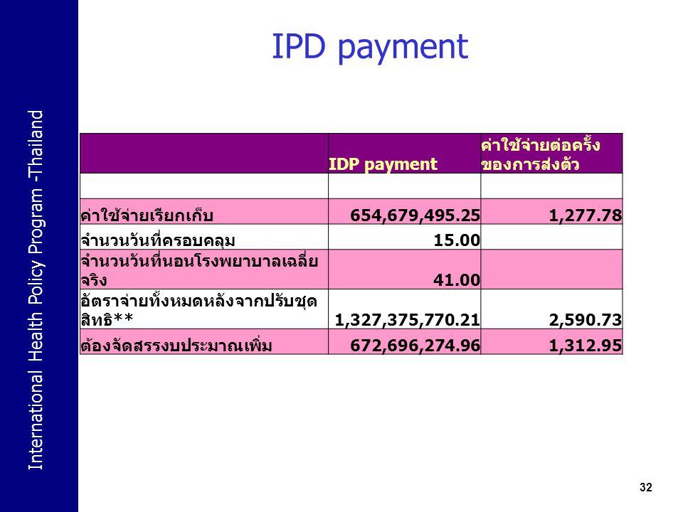 IPD payment IDP payment ค่าใช้จ่ายต่อครั้งของการส่งตัว