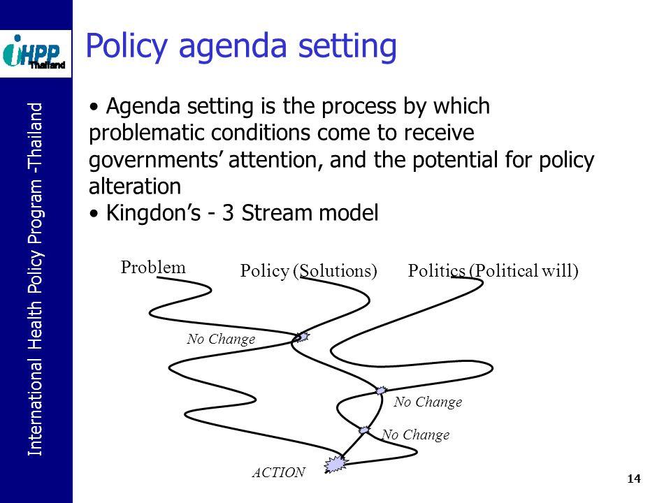 Policy agenda setting