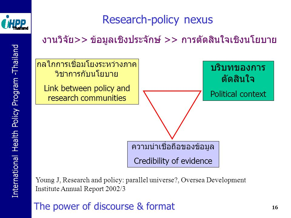 Research-policy nexus