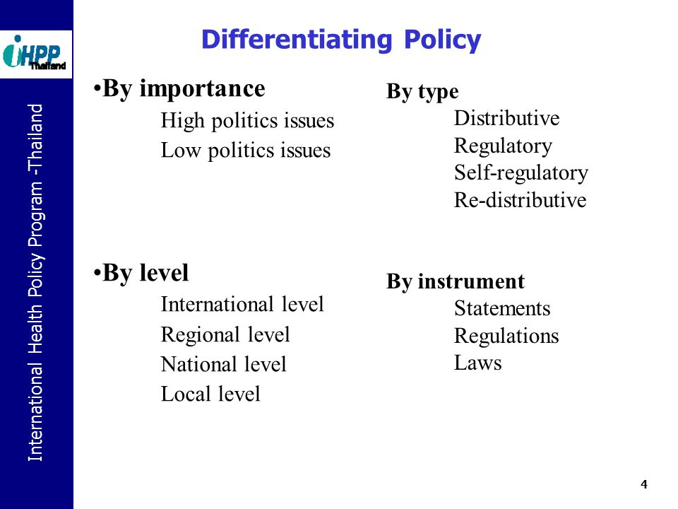 Differentiating Policy