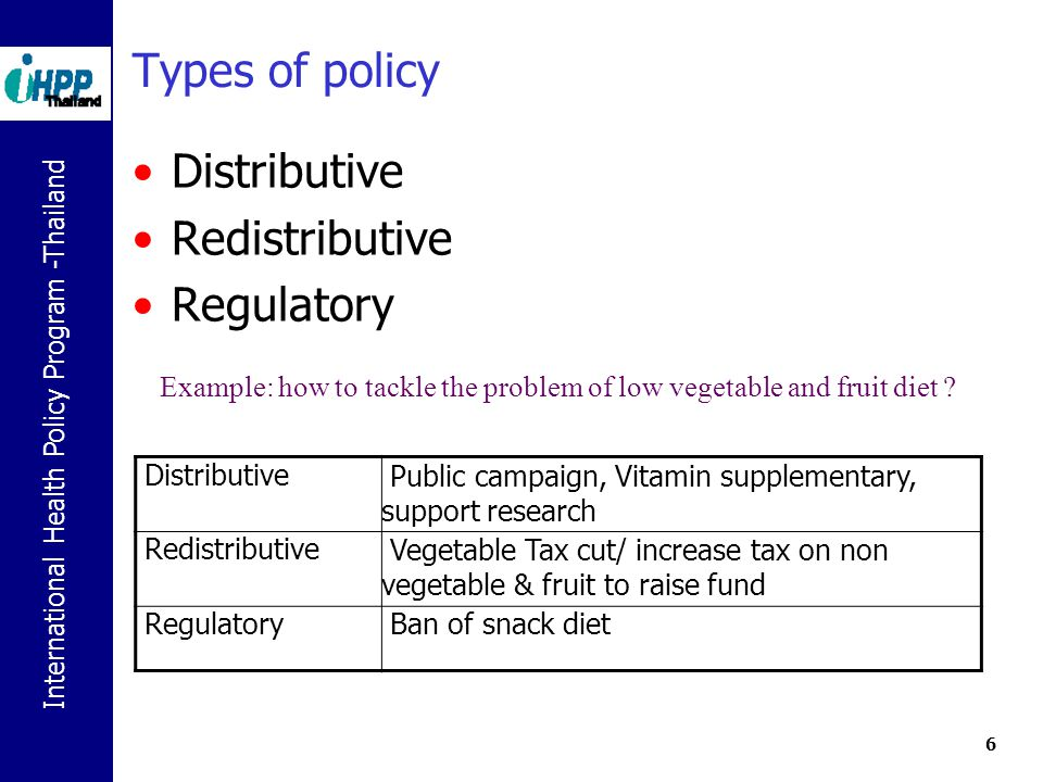 Types of policy Distributive Redistributive Regulatory
