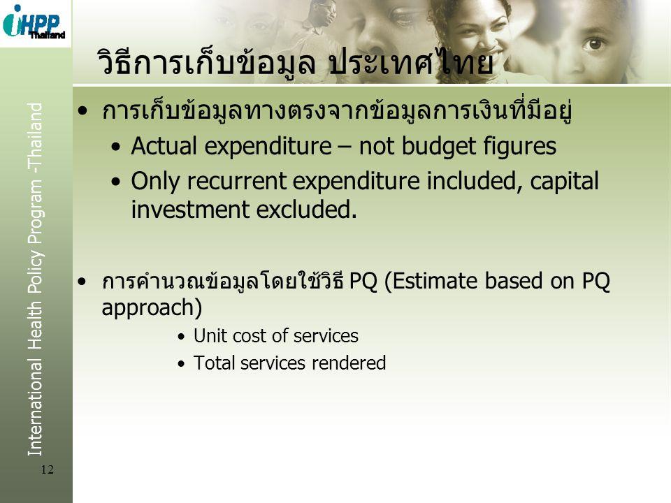 วิธีการเก็บข้อมูล ประเทศไทย