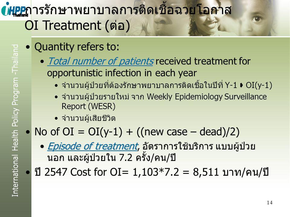 การรักษาพยาบาลการติดเชื้อฉวยโอกาส OI Treatment (ต่อ)