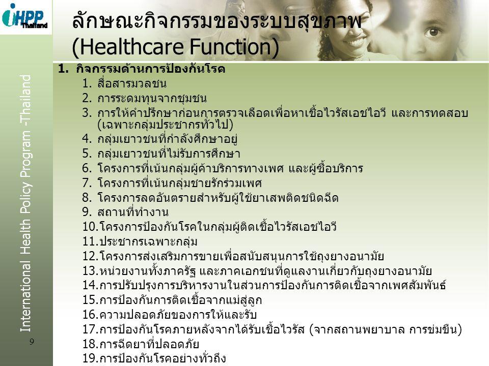 ลักษณะกิจกรรมของระบบสุขภาพ (Healthcare Function)